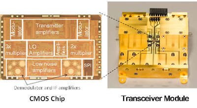 Fujitsu's mm-wave chip and waveguide