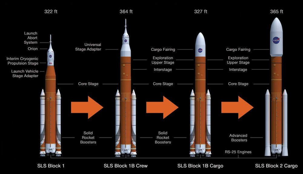 13 CubeSats to ride mighty US lifter • The Register