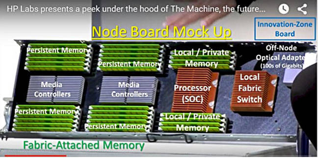 HP_Machine_node_board_mockup
