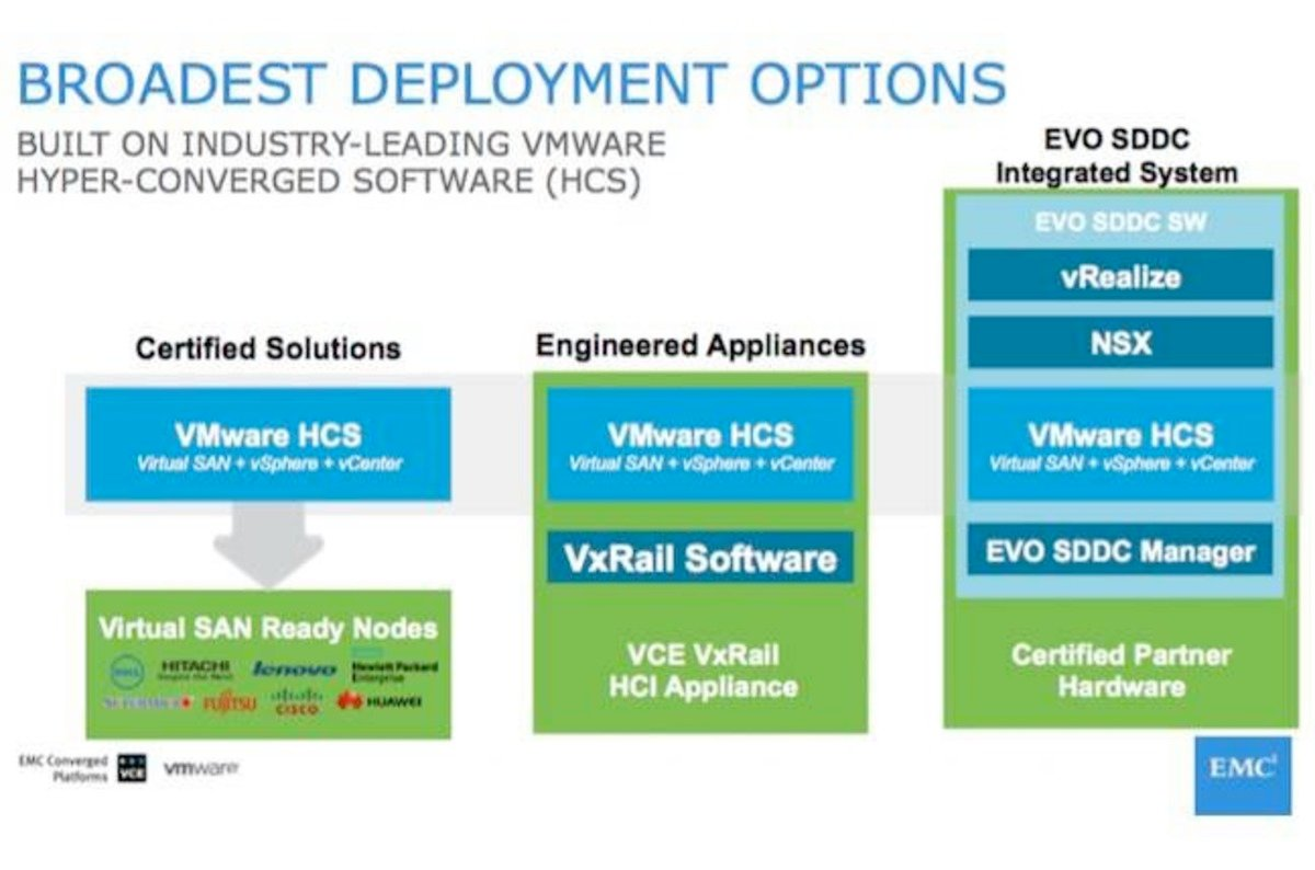 Emc 39 s hardware 39 quantum leap 39 is more of a brisk catchup for Emc security systems