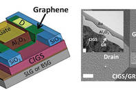 Graphene on glass schematic