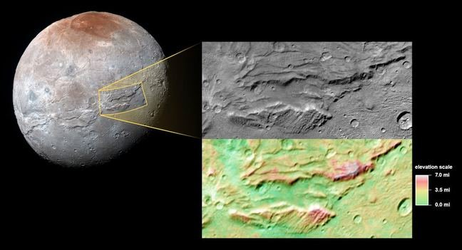 Charon Image credit: NASA/Johns Hopkins University Applied Physics Laboratory/Southwest Research Institute