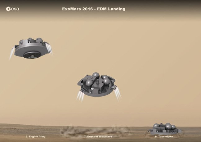 Graphic showing the final stage of Schiaparelli's landing