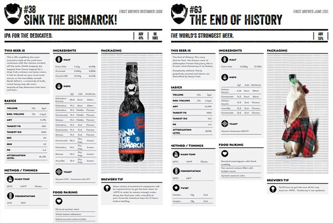 Two of the BrewDog recipes