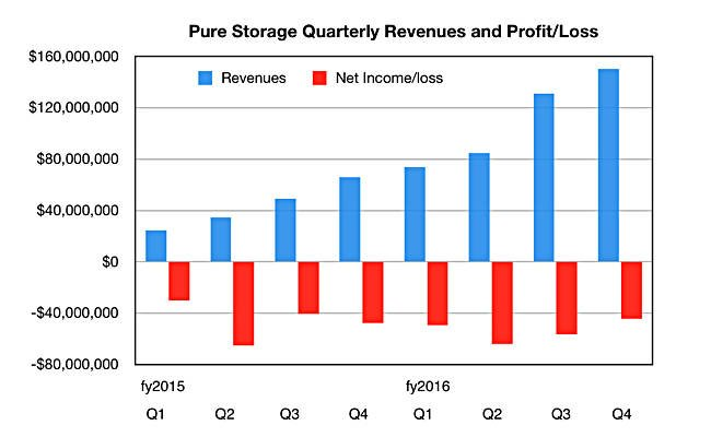 Pure_Q4_fy2016