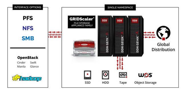 GS14K_schematic