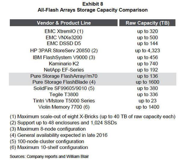 Blair_Ader_AFA_Capacity