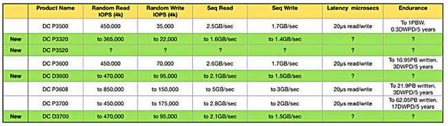 New_Intel_SSDs_performance_small