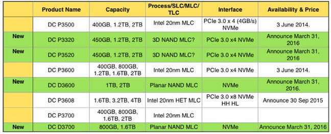 Amended_Intel_SSDs