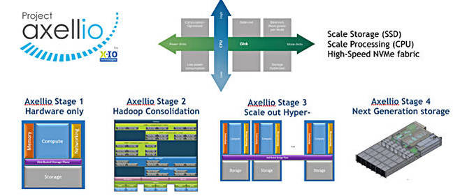 Axellio_product_plan