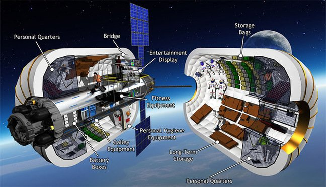 Cut-away graphic of the B330. Pic: Bigelow Aerospace