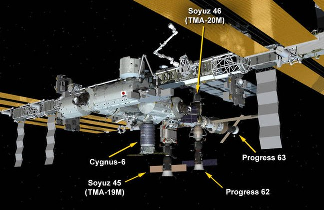 NASA graphic showing spacecraft parked at the ISS