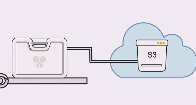 AWS Snowball lets you ship data to Amazon's cloud via courier