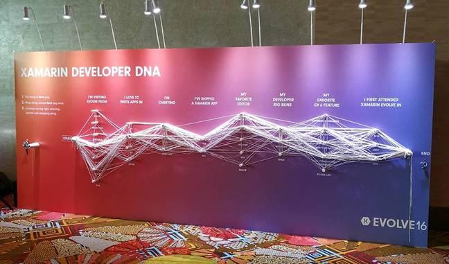 Xamarin's Developer DNA chart shows widespread use of Macs for development