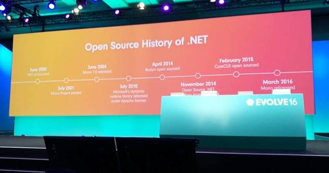A timeline of open source .NET presented at Evolve