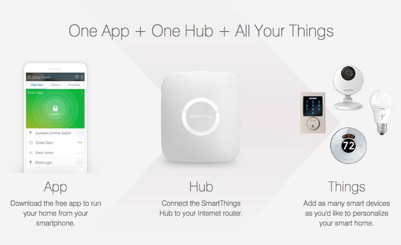 Samsung tightens smart home kit security after curious bods