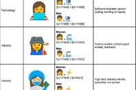 Some of Google's proposed emoji depicting women at work