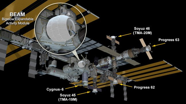 Graphic showing BEAM's position on the ISS. PIC: NASA