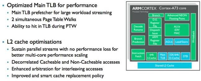 ARM Cortex-A73: How a top-end mobe CPU was designed from