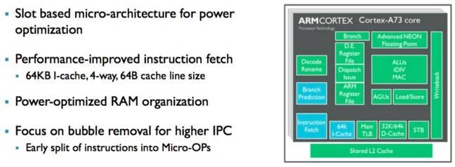 Arm Cortex A73 How A Top End Mobe Cpu Was Designed From Scratch