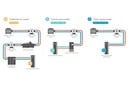 Dell's Triton liquid cooling rigs