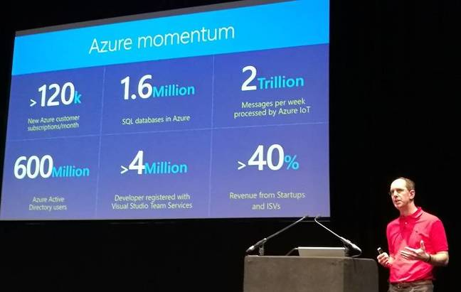 Guthrie brags of 120K new Azure subscriptions per month and other Azure growth stats