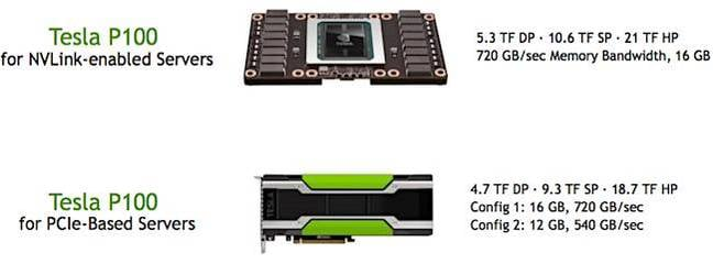 All aboard the PCIe bus for Nvidia's Tesla P100