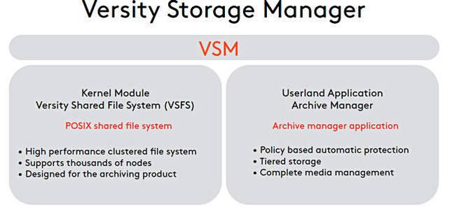 VSM_scheme
