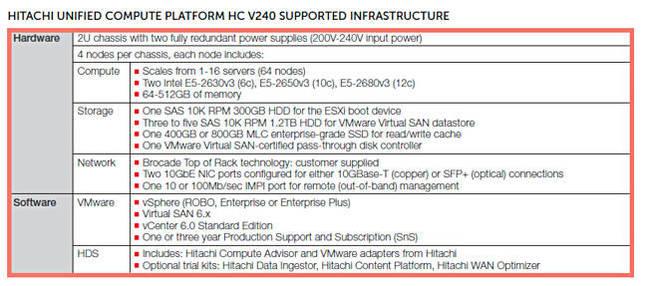 UCP_HC_V240_table