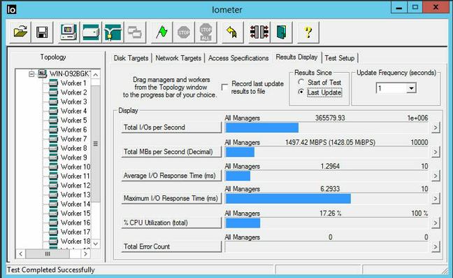 256 queue 4K aligned 50% Read 100% Random RAID 0 of 2 SSDs 4 workers