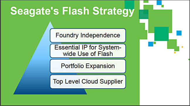 strategy flash