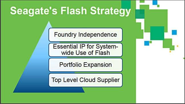 Seagate_flash_strategy