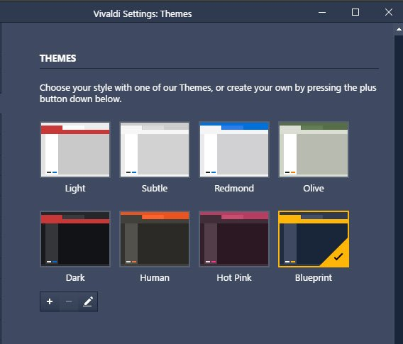 Vivaldis tweaky grinders fire out another release add themes webrtc gets a bunch of new privacy settings the linux version receives tab hibernation to save power and a wider support of multimedia codecs malvernweather Gallery