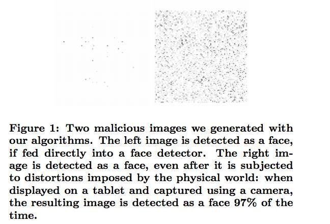 Spoofing facial recognition 1