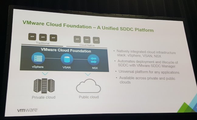VMware's Cloud Foundation vision
