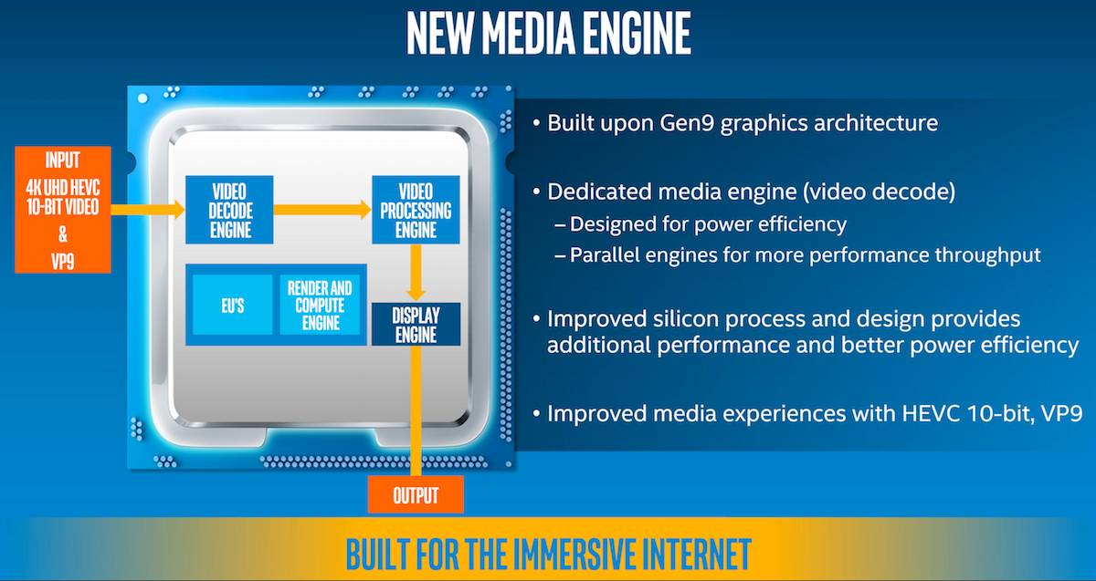 Intel's makeshift Kaby Lake Cores hope to lure punters from