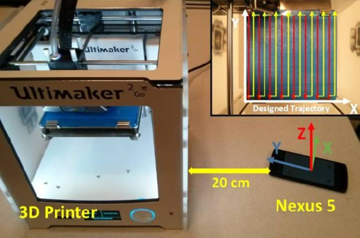 Maker' couple asphyxiated, probably by laser cutter fumes • The Register