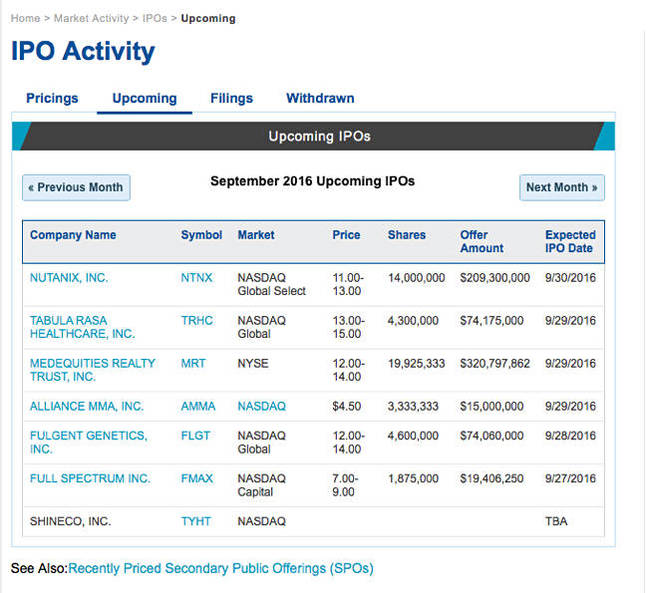 Nutanix_IPO_Date
