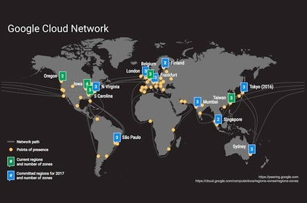 Google cloud network map