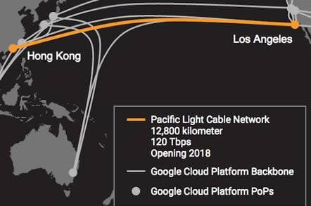 The Google/Facebook PLCN cable route
