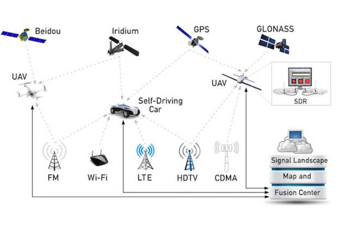 Location boffins demo satellite-free navigation • The Register