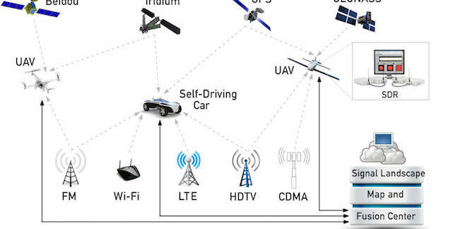 University of California Riverside assisted-GPS model