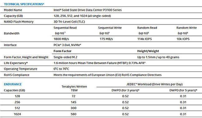 Intel_DC_P3100_specs
