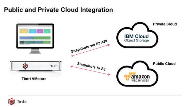 Tintri_public_cloud_integration
