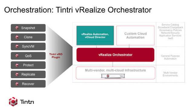 Tintri_vRealize_Orchestrator