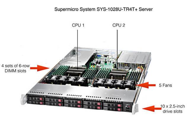 Supermicro_memory1_server