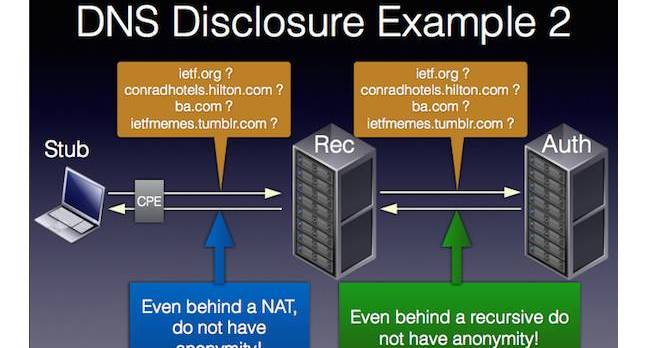 DNS privacy slide from Dan Gillmor, ACLU