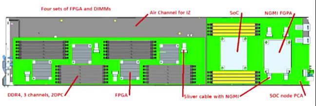 The_Machine_Packard_node_schematic
