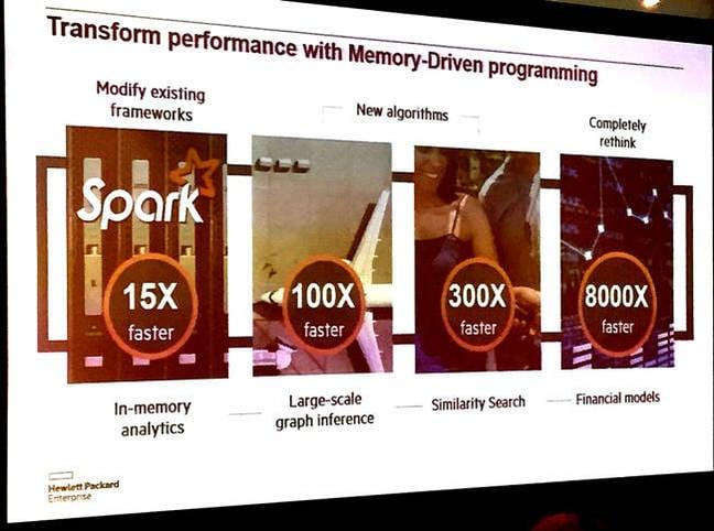 HPE_Machine_slide_performance_gains