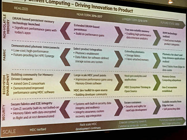 MAchine_technologies_roadmap